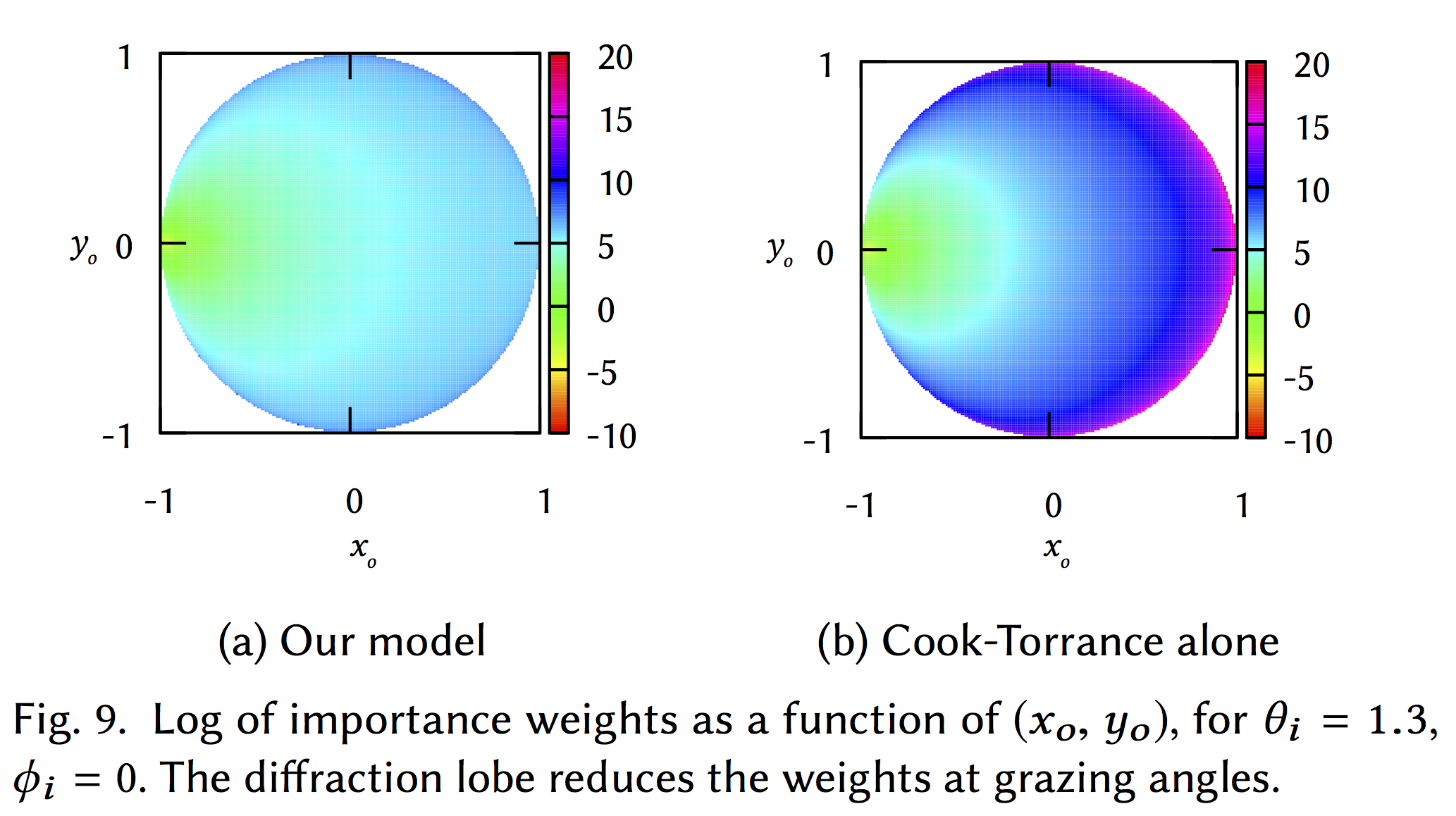 Inria - A Two-Scale Microfacet Reflectance Model Combining